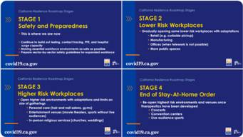 MPK News Release-COVID 19 Calif Gov stages graphics